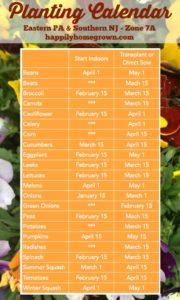 Planting Calendar – Eastern PA & Southern NJ